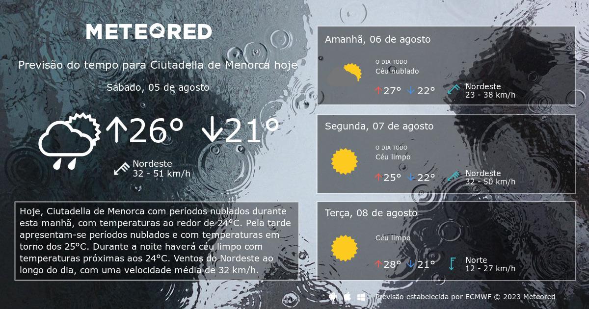 Previsão do tempo Ciutadella de Menorca. 14 dias - tempo.com